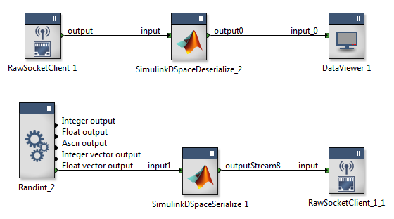 Intempora - RTMaps - Simulink - dSPACE prototyping systems